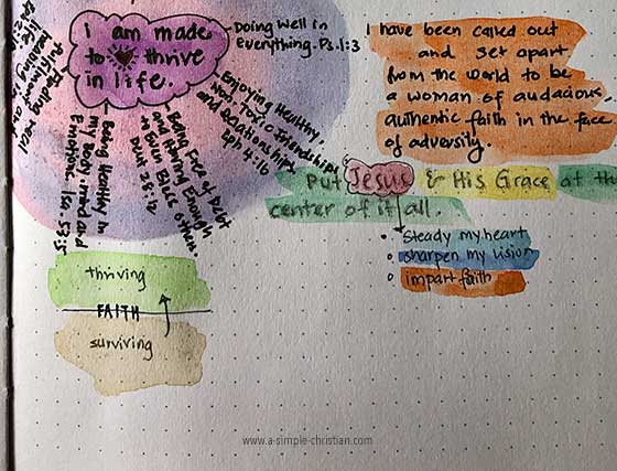 A page after listening to a sermon. Just points to remember with pastel colours attractive to the eyes :-)